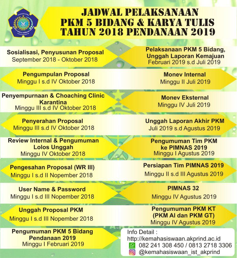 PKM-5-bidang
