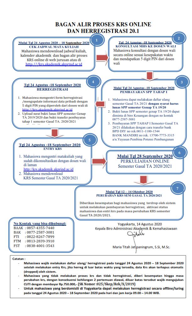 Panduan Herregistrasi Online dan Proses Pra KRS Semester Gasal 2020/2021